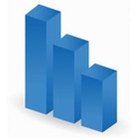 SBI証券 株アプリで見ることができるテクニカルチャートの種類